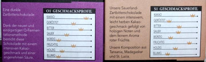 Schokoladenmanufaktur Sauerland Geschmacksprofil